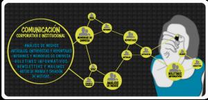 Comunicación corporativa e institucional